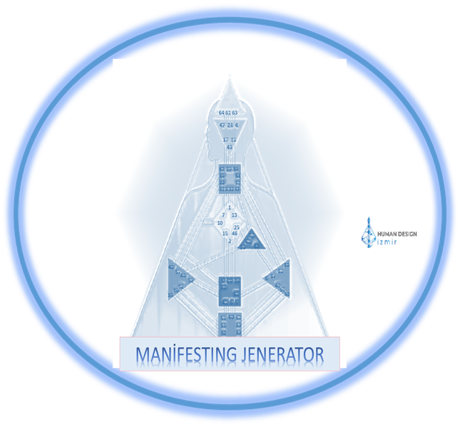 Manifesting Generator